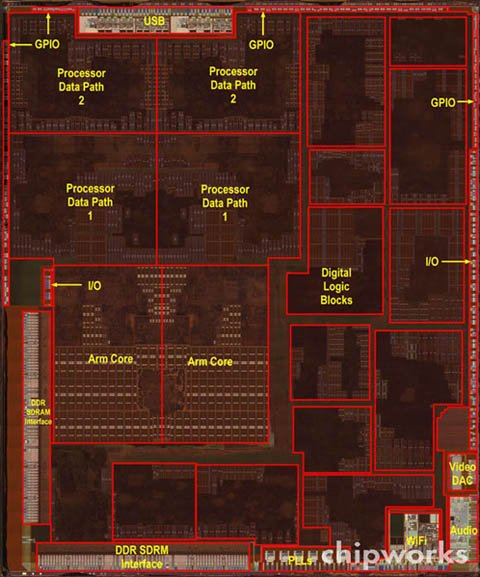 Apple A5 processor floor plan (image: Chipworks)