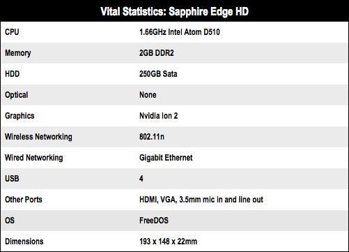 Sapphire Edge HD