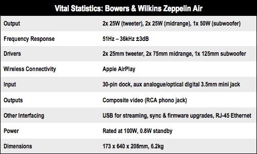 Bowers and Wilkins Zeppelin Air