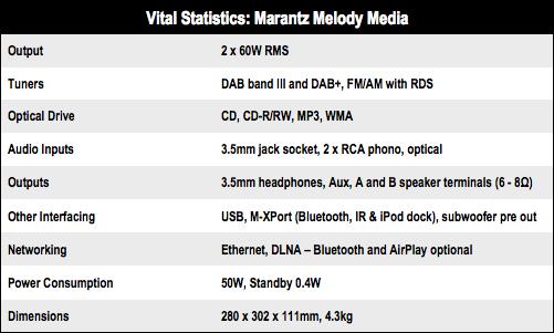 Marantz Melody Media