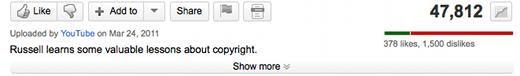 copyrightdownvote