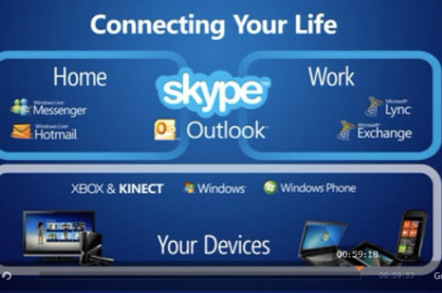 How Microsoft sees Skype