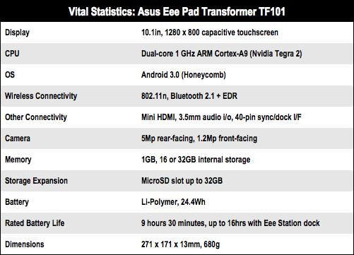 Asus Eee Pad Transformer TF101