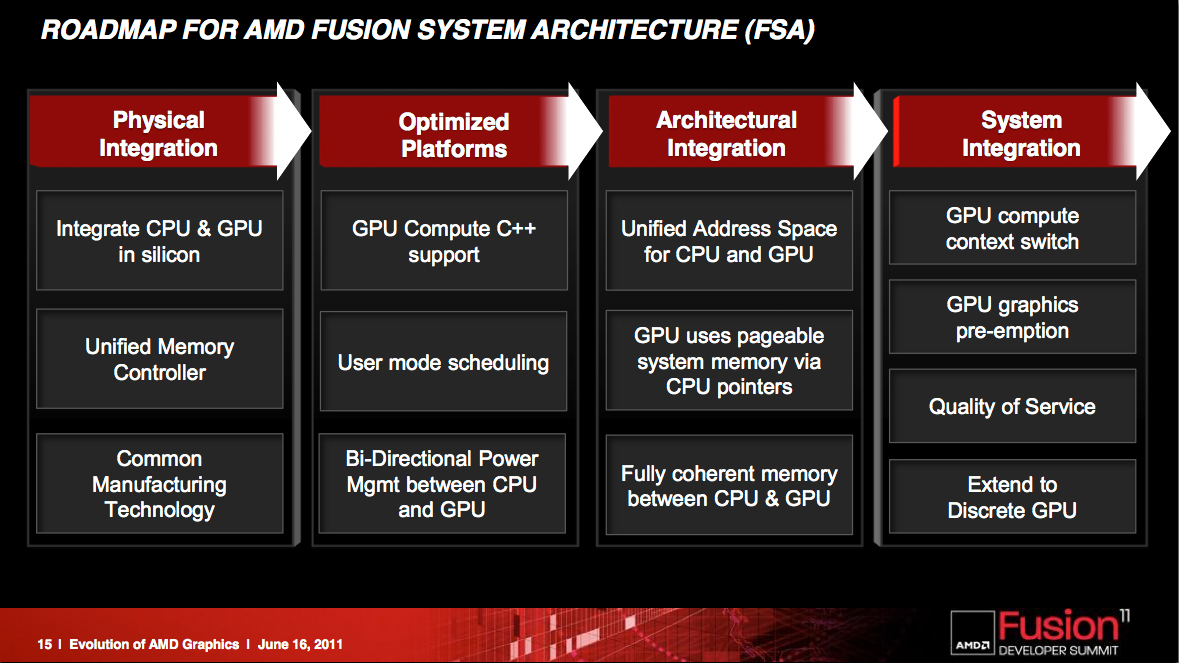 Deep inside AMD's master plan to topple Intel • The Register