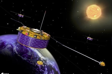 Graphic depicting the Cluster satellite constellation in action. Credit: ESA