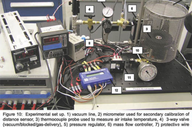 Sandia National Laboratories fin fan test bed