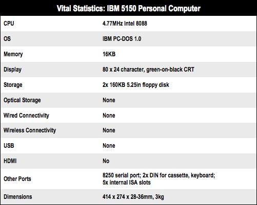 IBM PC Specs