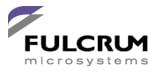 Fulcrum Microsystems logo