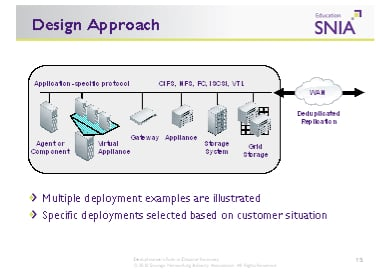 SNIA slide for dedupe and DR