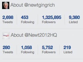 Newt Gingrich's personal and campaign Twitter accounts