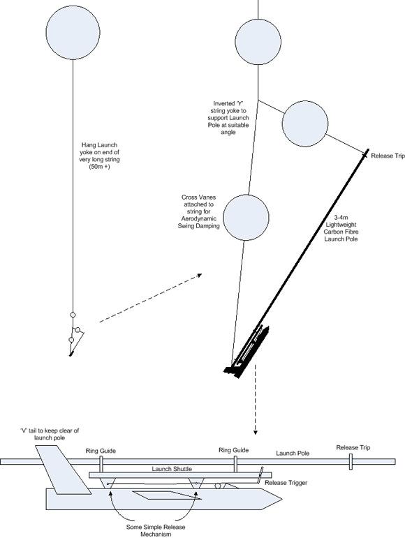 The Vulture 2 launched along a fibreglass pole