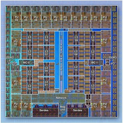 ibm power6 microprocessor 64 bit Ibm z6 – the next-generation mainframe microprocessor  64-bit addr 64-bit grs  obligation for ibm ibm z6 microprocessor core branch prediction.