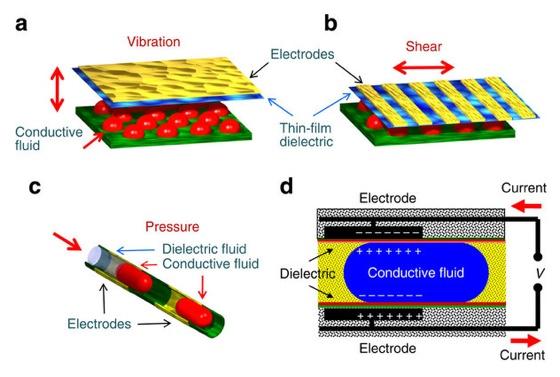 InStep NanoPower's power system