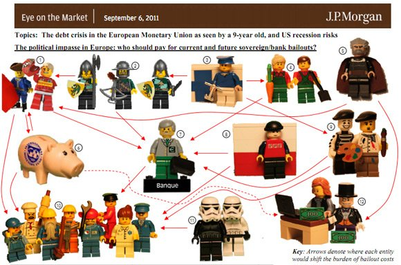 The European debt crisis illustrated using Lego figures