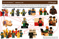 The European debt crisis illustrated using Lego figures
