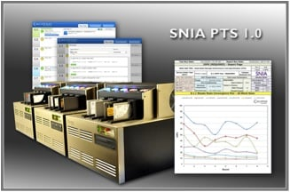 SNIA performance test graphic