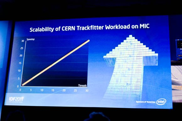 Intel MIC CERN benchmark