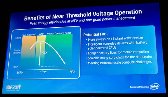 Slide from Justin Rattner's IDF 2011 keynote discussing Intel's prototype near-threshold processors