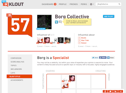 Borg Collective on Klout, credit Yousaf Sekhander