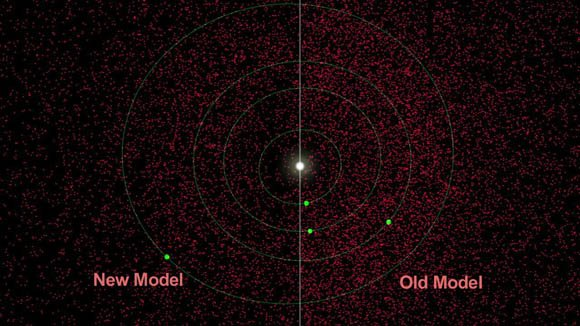 Asteroid map with older and new predicted number of objects