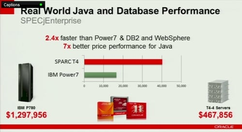 Oracle OpenWorld Fowler Java benchmark