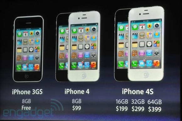 Slide from Apple's 'Let's talk iPhone' event of October 4, 2011