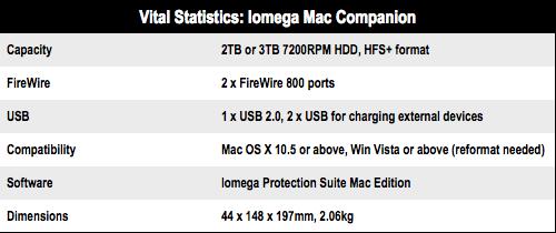 Iomega Mac Companion external storage