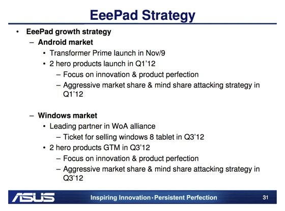 Asus Eee Pad plan for 2012