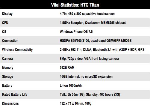 HTC Titan Windows Phone 7.5 'Mango' smartphone