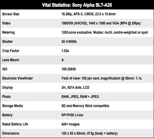 Sony Alpha SLT-A35 translucent mirror camera ISO tests