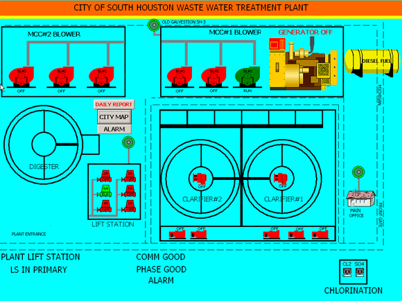 Water treatment SCADA screenshot