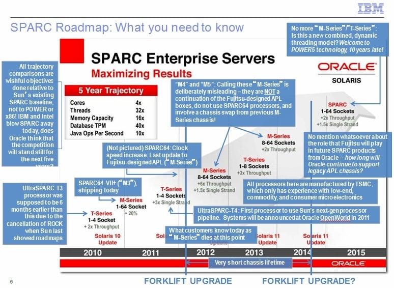 IBM's critique of Oracle's Sparc roadmap