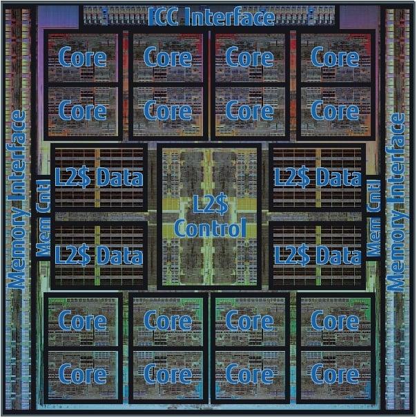 Fujitsu's Sparc64-IXfx processor