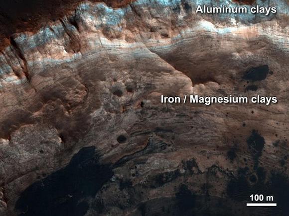 Clays on Mars