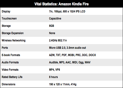 Amazon Kindle Fire Android tablet specs