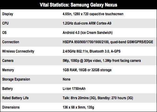 Samsung Galaxy Nexus Android smartphone