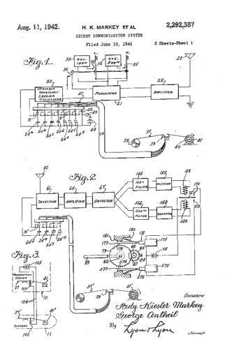 Hedy Lamar's patent