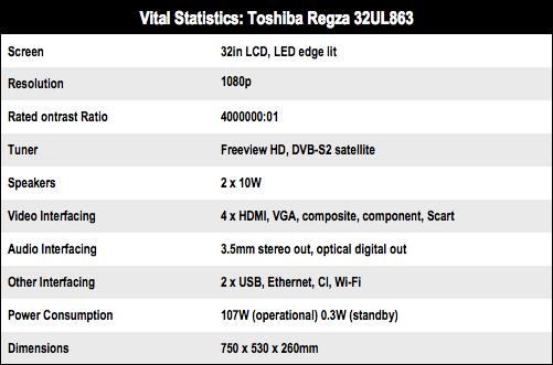 Toshiba Regza 32UL863 32in LED TV specs