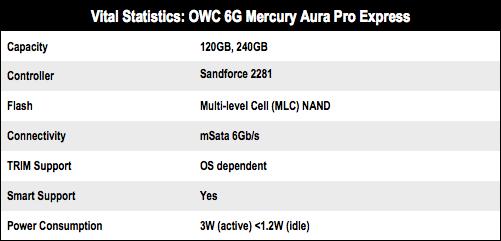 OWC 6G Mercury Aura Pro Express SSD specs