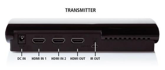 Marmitek Gigaview GV820 wireless HDMI sender