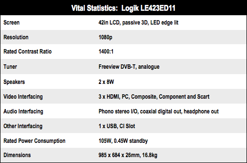 Logik LE423ED11 42in passive 3D TV