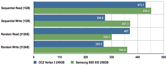 Samsung SSD 830 solid state drive