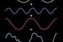 Improved fast Fourier transform from MIT