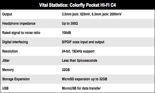 Colorfly Pocket Hi-Fi C4 high resolution audio player