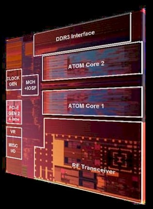 Intel integrates digital radio with Atom chip