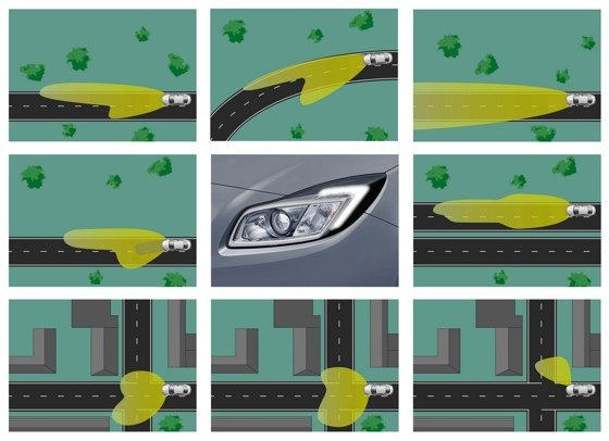 Vauxhall/Opel's Adaptive Forward Lighting