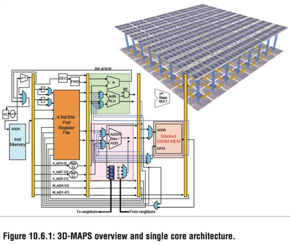 Slide from ISSCC paper, '3D-MAPS: 3D Massively Parallel Processor with Stacked Memory'