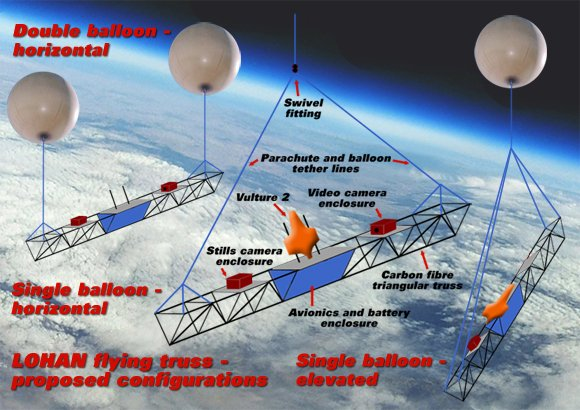 Graphic of our three proposed flying truss configurations