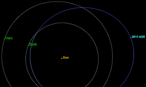 Asteroid could SMASH INTO EARTH in 2040 • The Register