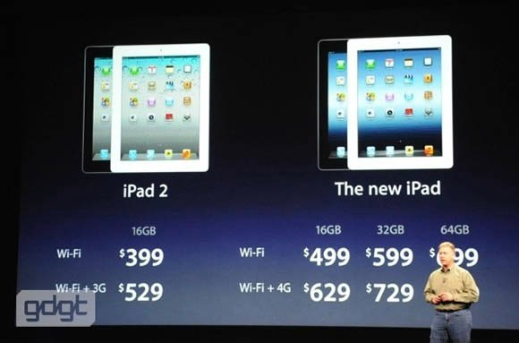 Prices for 'The new iPad'